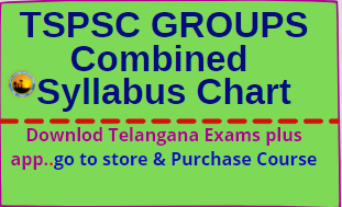 TSPSC GROUPS – Combined Syllabus Chart